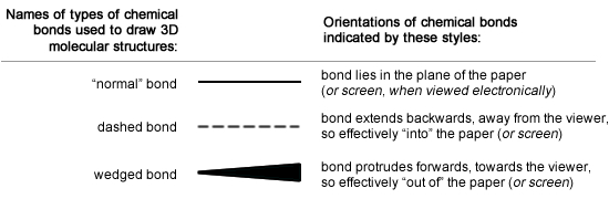 how to draw 3d molecular structures using bond types to indicate bond orientations - How To Draw 3d Diagrams