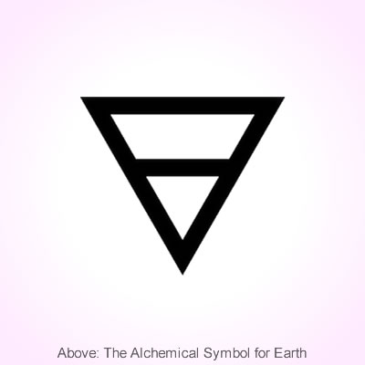 research line astrology horoscope